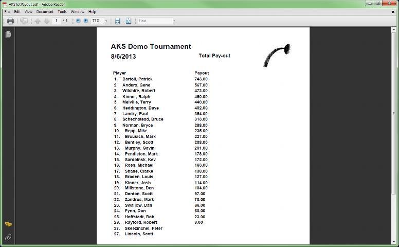 AKS Tournament Golf - The Ultimate Tournament Management